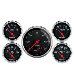 GPS Speedometer Kits