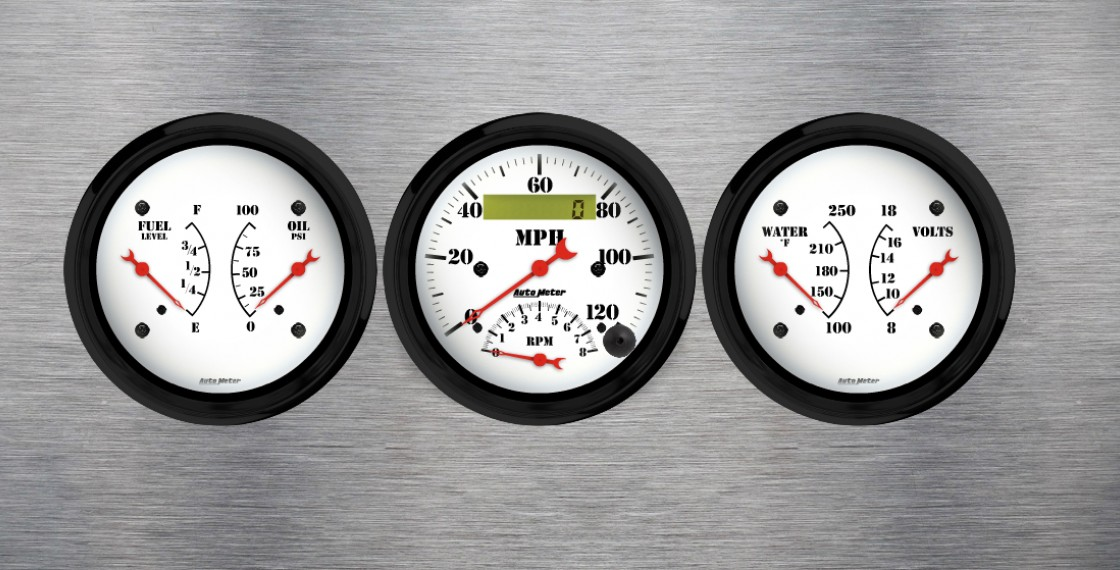 An example of custom gauges